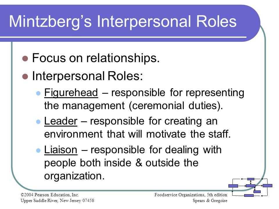 Mintzberg's Interpersonal Roles