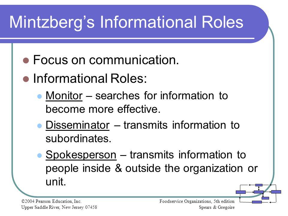Mintzberg's Informational Roles
