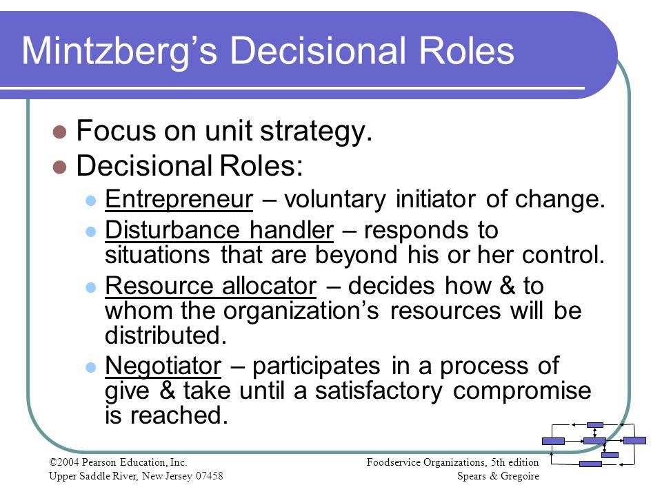Mintzberg's Decisional Roles