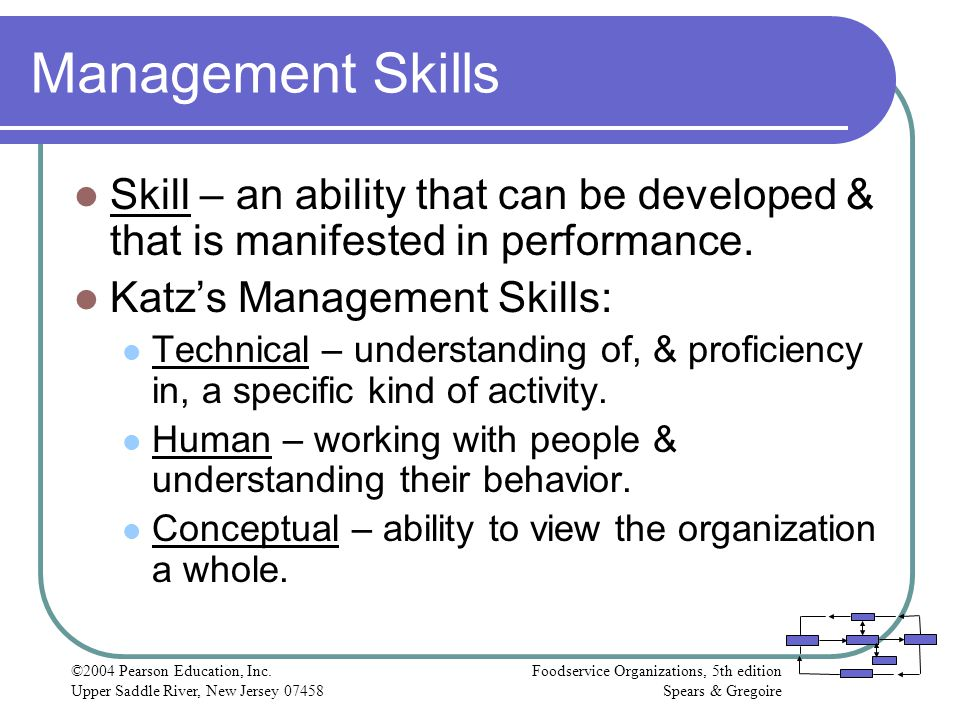 Management Skills Skill – an ability that can be developed & that is manifested in performance. Katz's Management Skills: