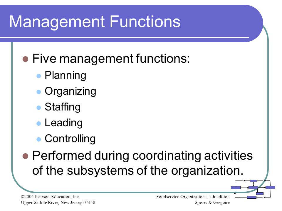 Management Functions Five management functions: