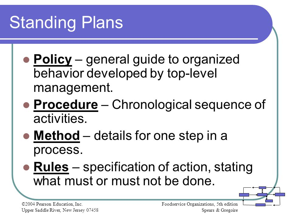 Standing Plans Policy – general guide to organized behavior developed by top-level management. Procedure – Chronological sequence of activities.