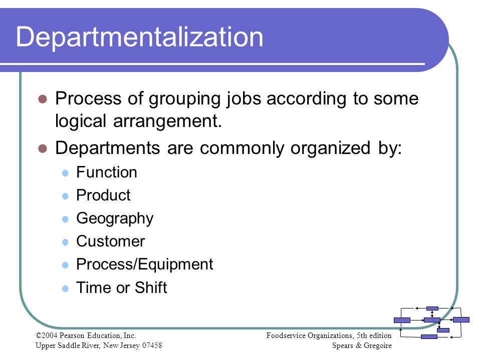 Departmentalization Process of grouping jobs according to some logical arrangement. Departments are commonly organized by: