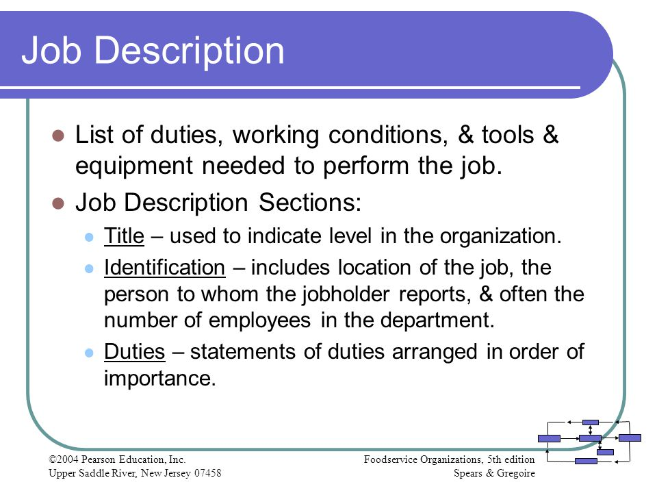 Job Description List of duties, working conditions, & tools & equipment needed to perform the job. Job Description Sections:
