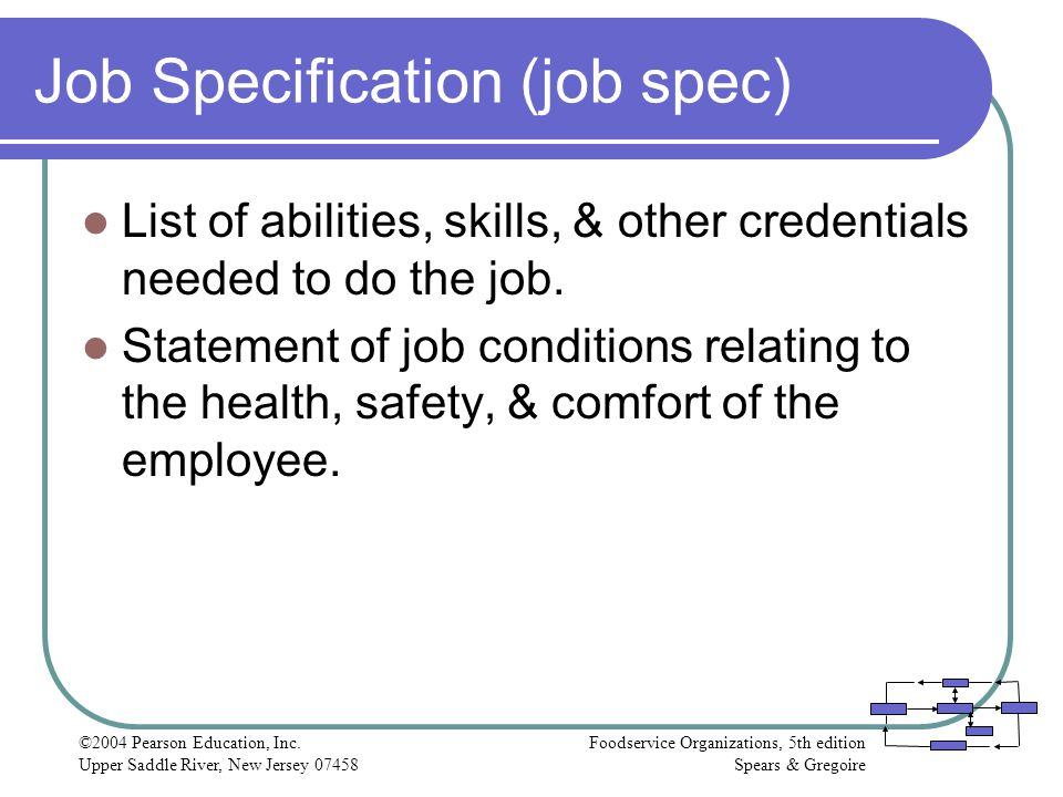 Job Specification (job spec)