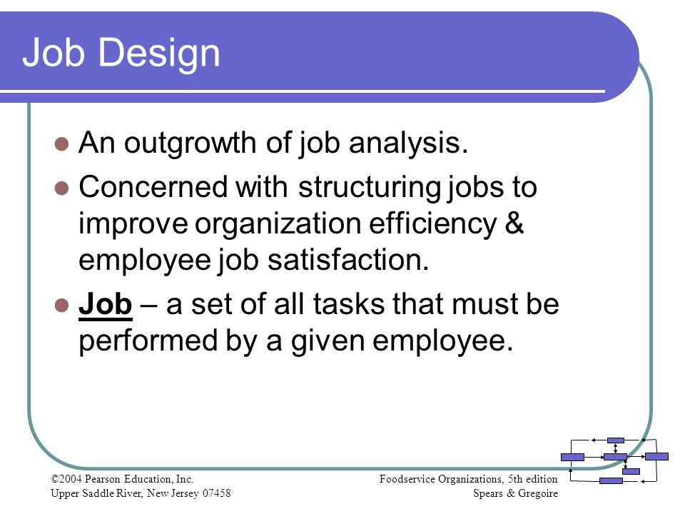 Job Design An outgrowth of job analysis.