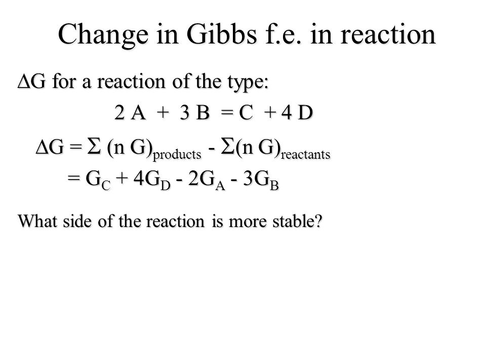 Change in Gibbs f.e. in reaction
