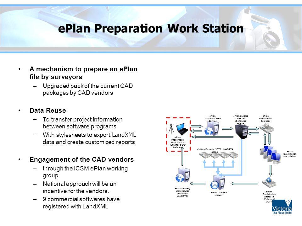 ePlan Preparation Work Station