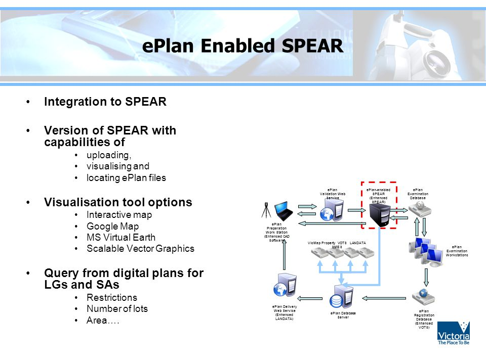 ePlan Enabled SPEAR Integration to SPEAR