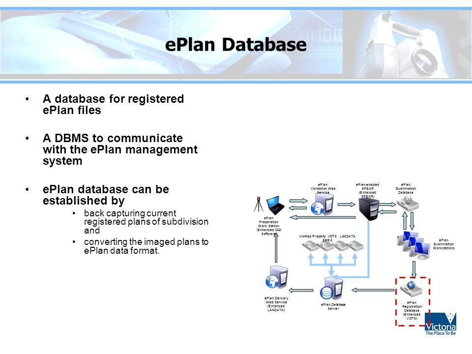 ePlan Database A database for registered ePlan files