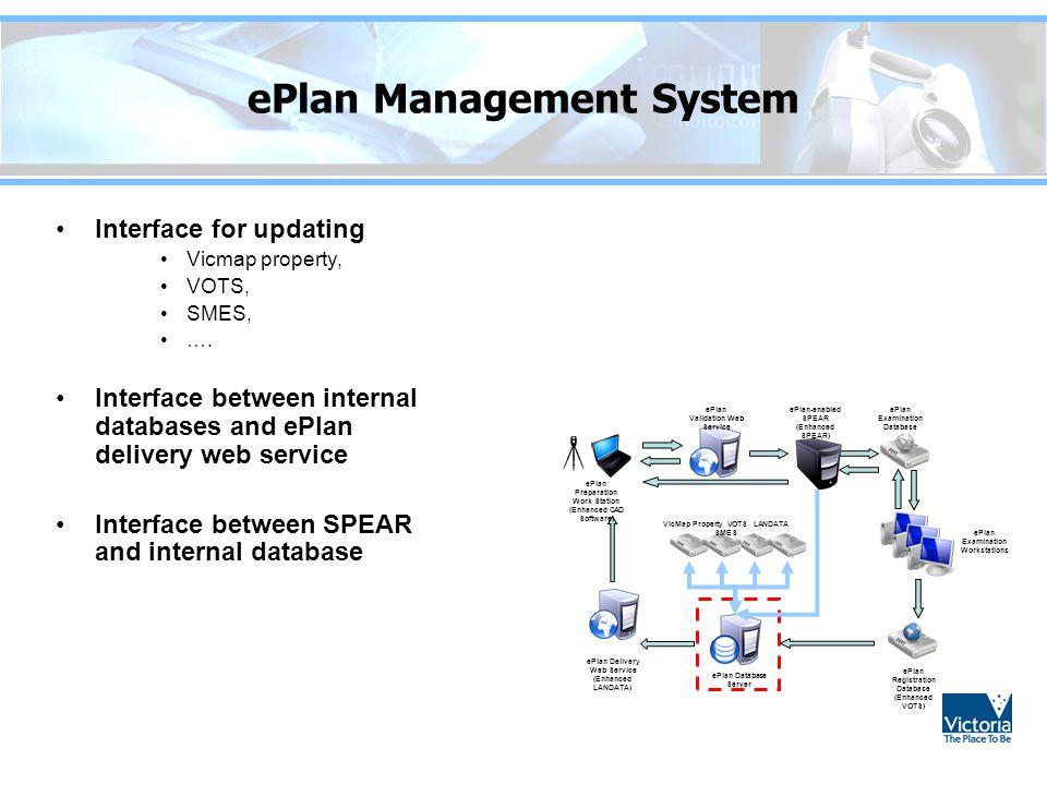 ePlan Management System