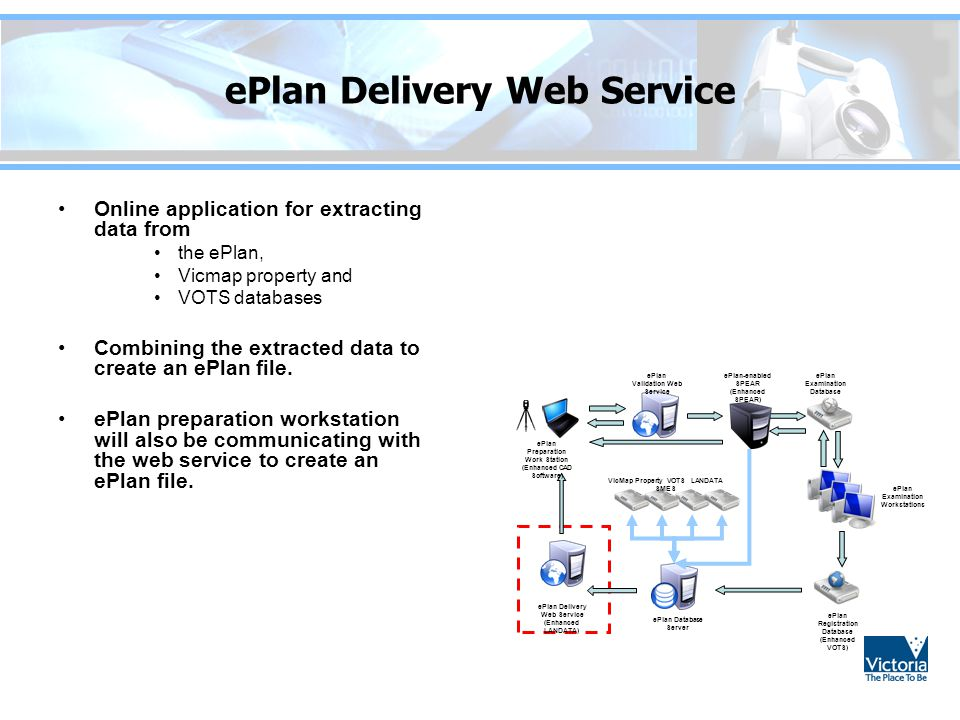 ePlan Delivery Web Service