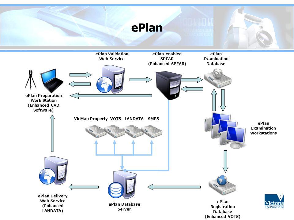 ePlan ePlan Validation Web Service