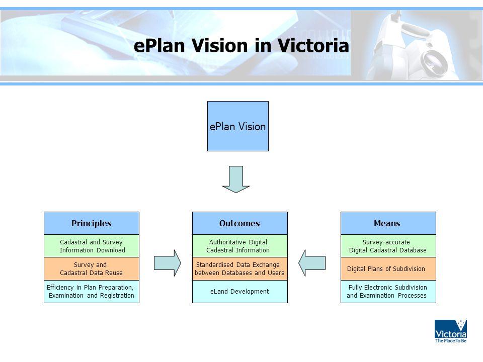 ePlan Vision in Victoria