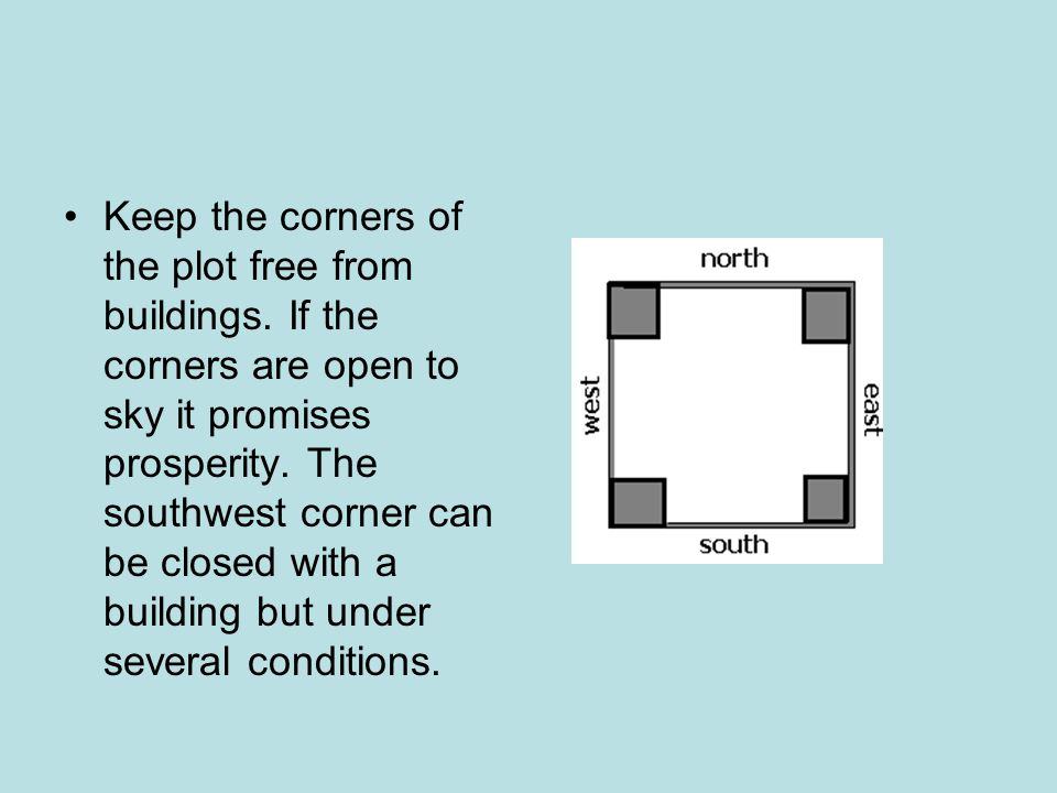 Keep the corners of the plot free from buildings