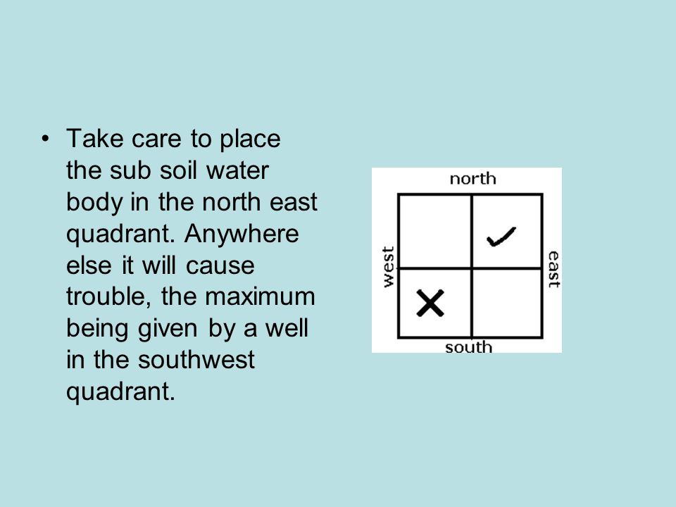 Take care to place the sub soil water body in the north east quadrant