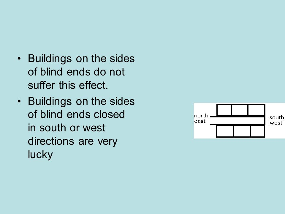 Buildings on the sides of blind ends do not suffer this effect.