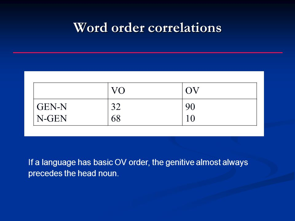 Word order correlations