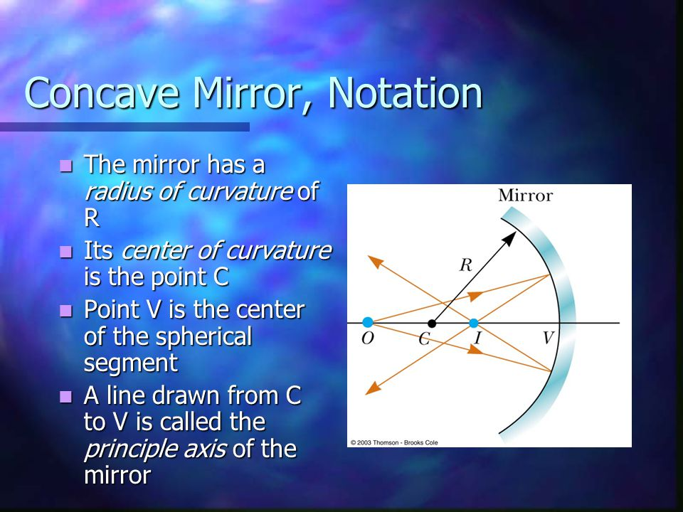 Concave Mirror, Notation