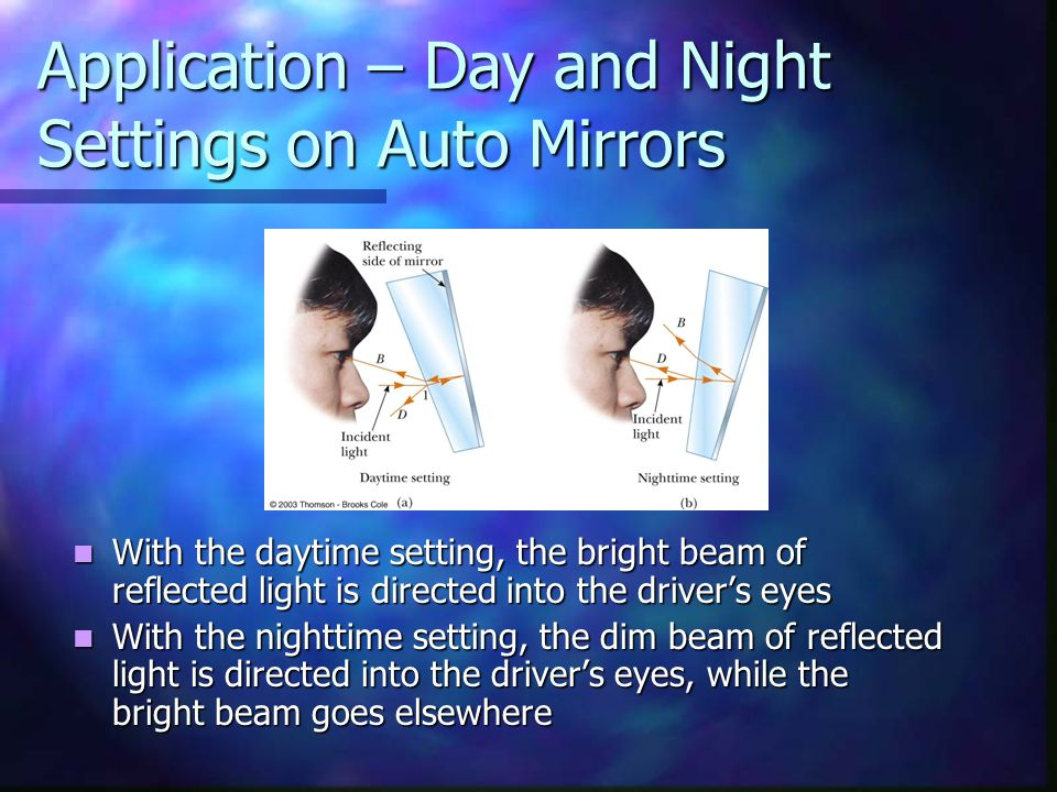 Application – Day and Night Settings on Auto Mirrors