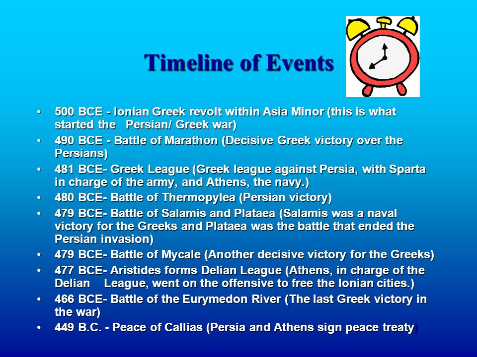 Timeline of Events 500 BCE - Ionian Greek revolt within Asia Minor (this is what started the Persian/ Greek war)