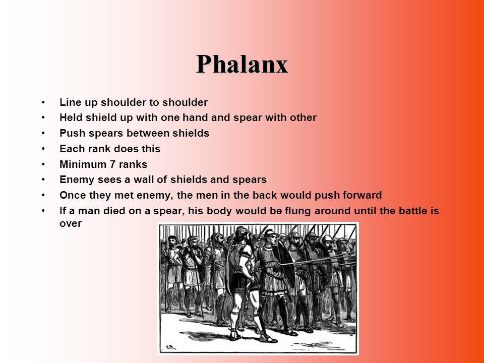 Phalanx Line up shoulder to shoulder