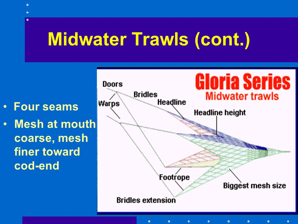 Midwater Trawls (cont.)