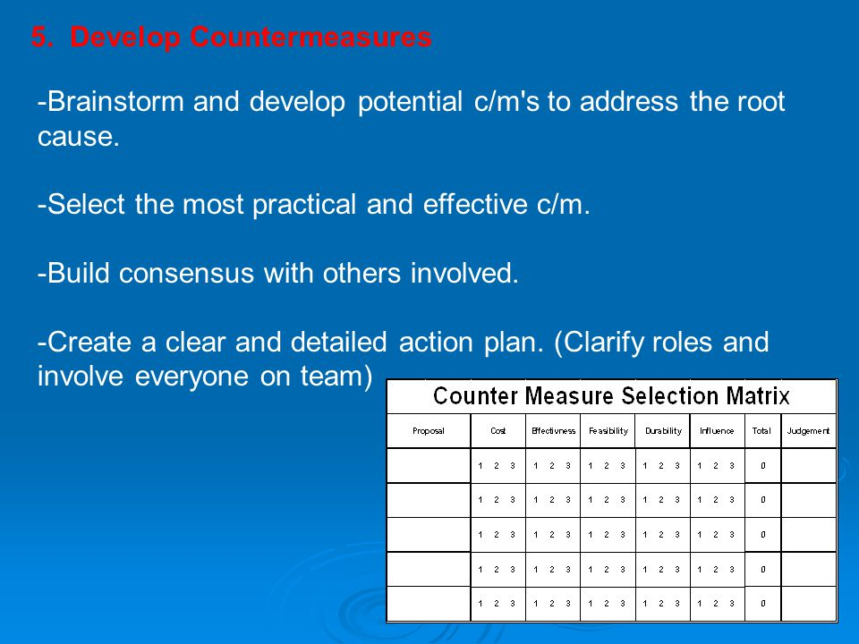 5. Develop Countermeasures
