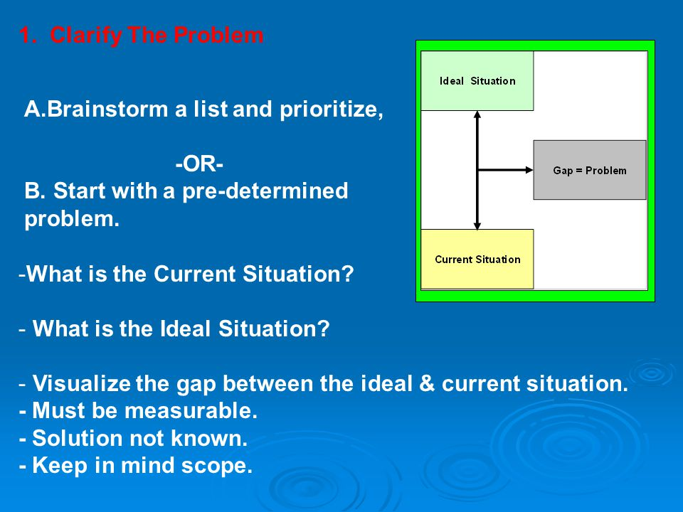 1. Clarify The Problem Brainstorm a list and prioritize, -OR- B. Start with a pre-determined problem.
