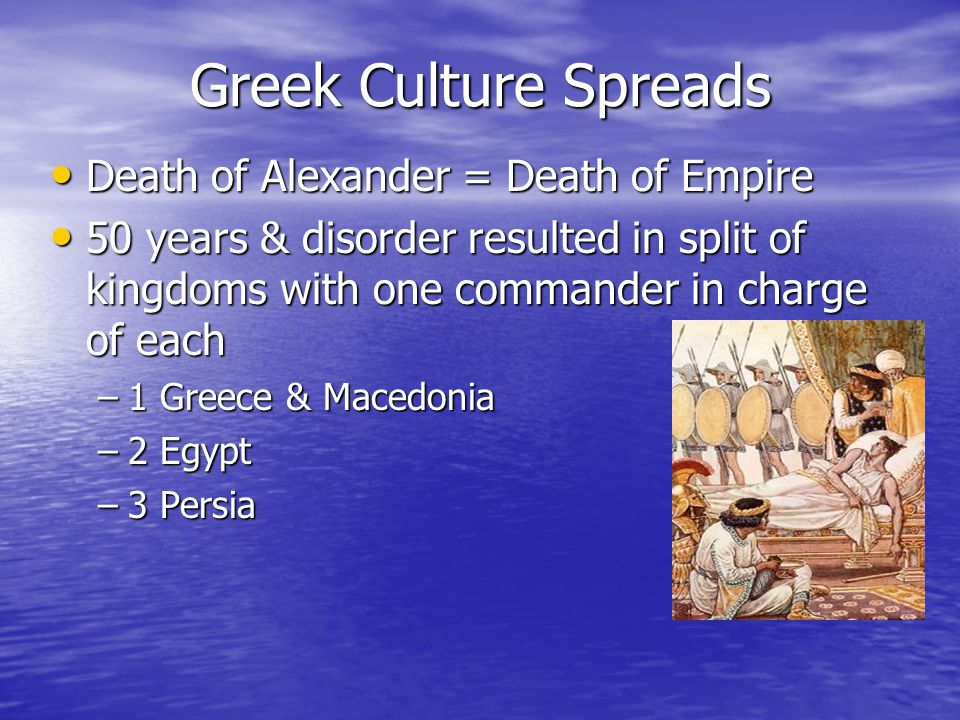 Greek Culture Spreads Death of Alexander = Death of Empire