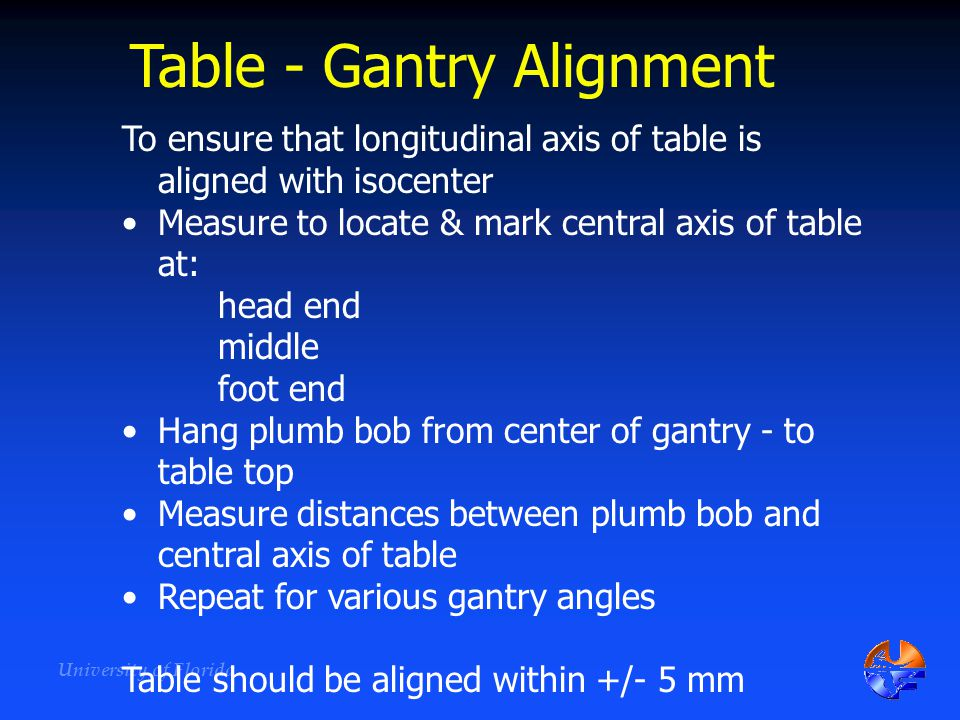 Table - Gantry Alignment