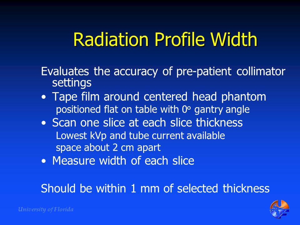 Radiation Profile Width