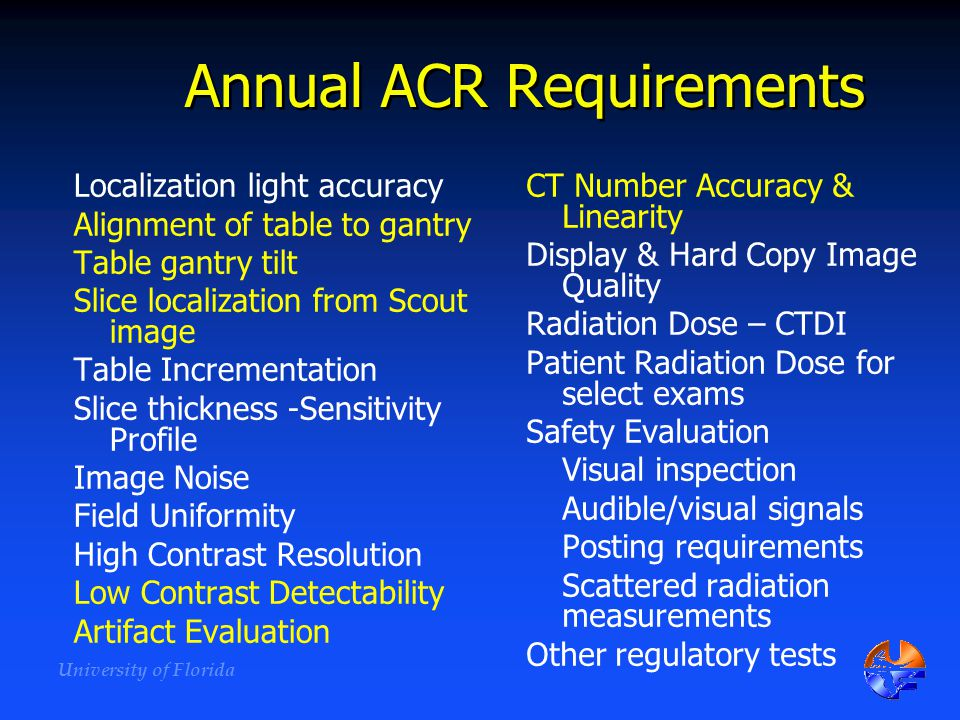 Annual ACR Requirements