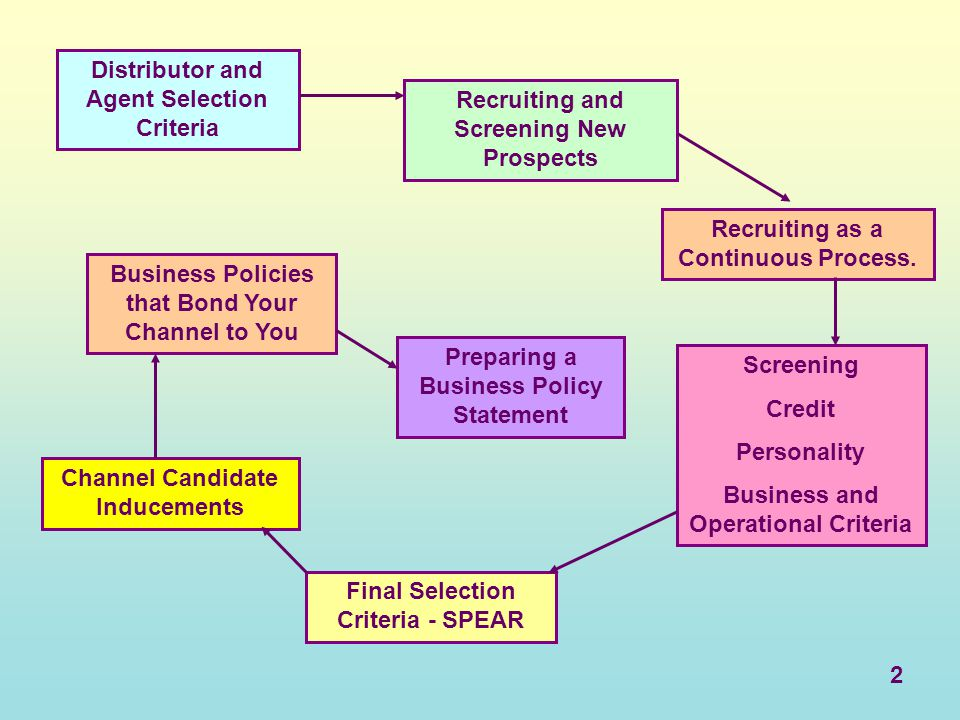 Distributor and Agent Selection Criteria