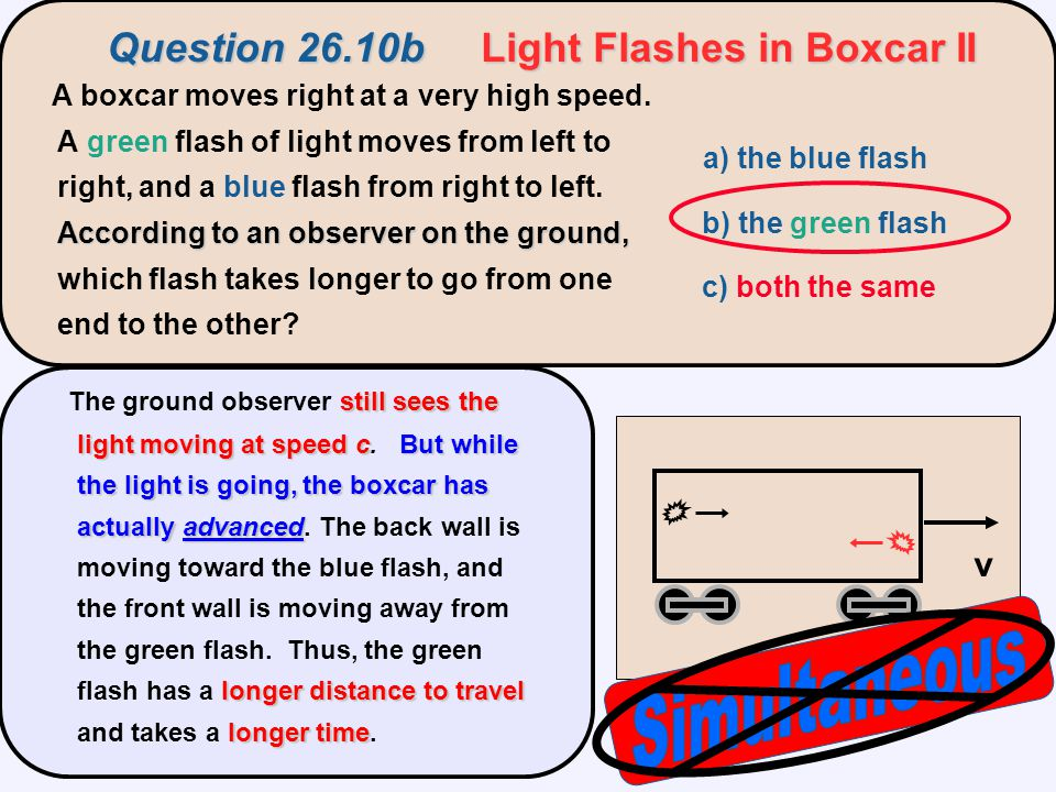 Question 26.10b Light Flashes in Boxcar II