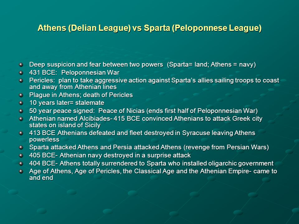 Athens (Delian League) vs Sparta (Peloponnese League)