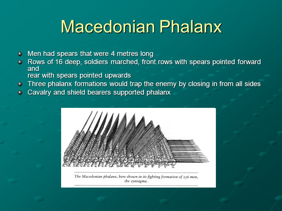 Macedonian Phalanx Men had spears that were 4 metres long