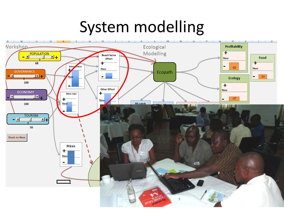 System modelling Fuzzy logic system model implemented in Excel