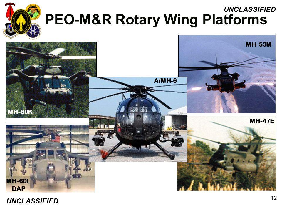 PEO-M&R Rotary Wing Platforms