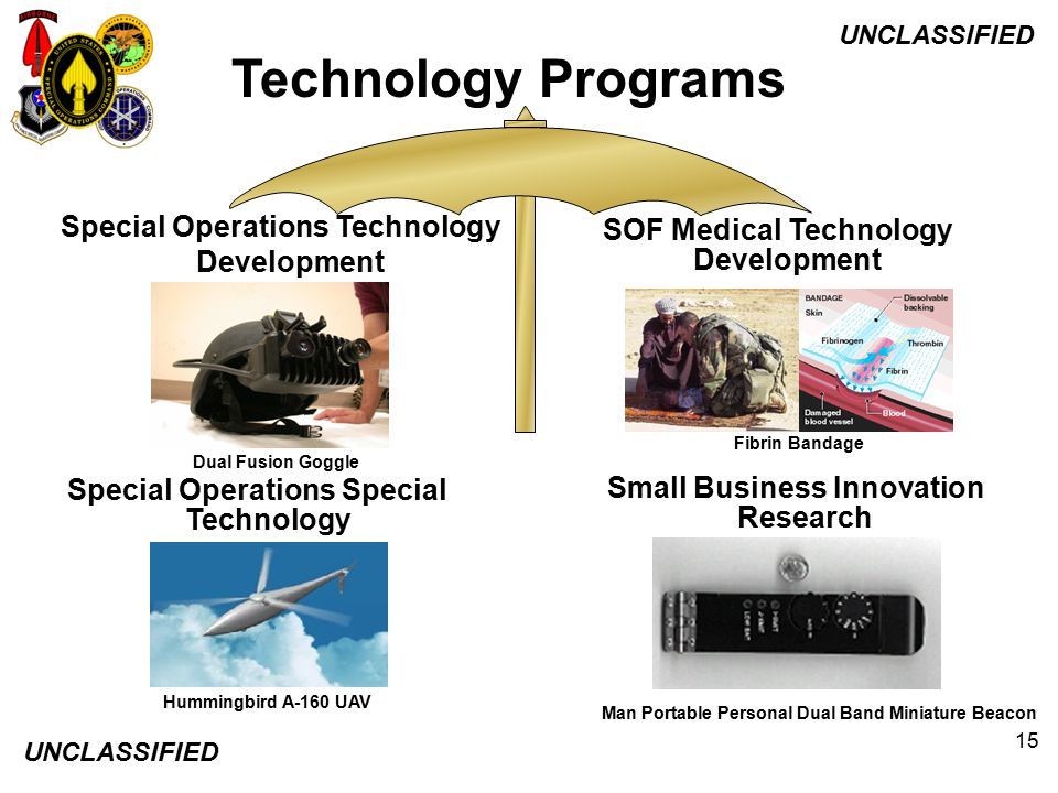 Technology Programs Special Operations Technology Development