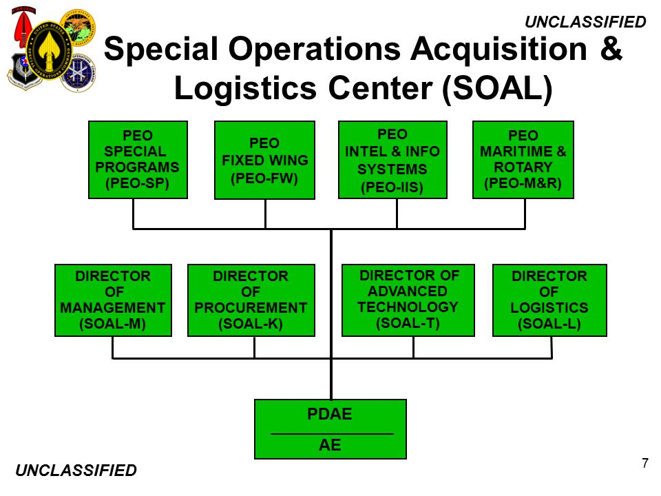 Special Operations Acquisition & Logistics Center (SOAL)