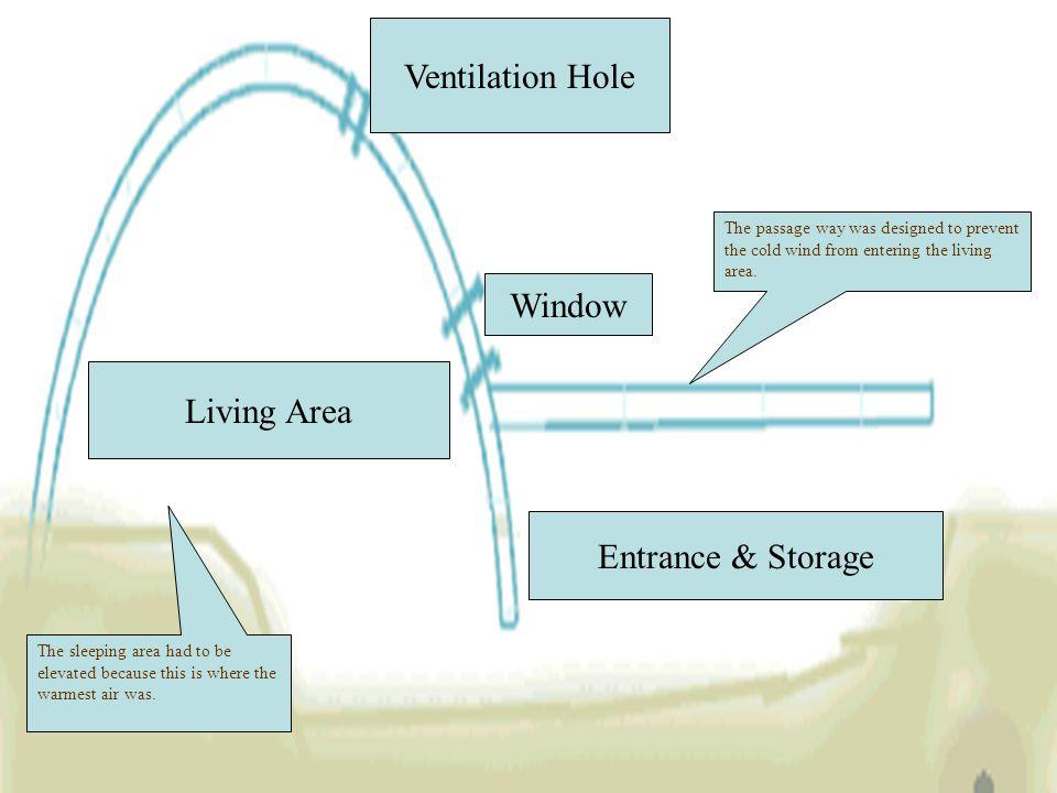 Ventilation Hole Window Living Area Entrance & Storage
