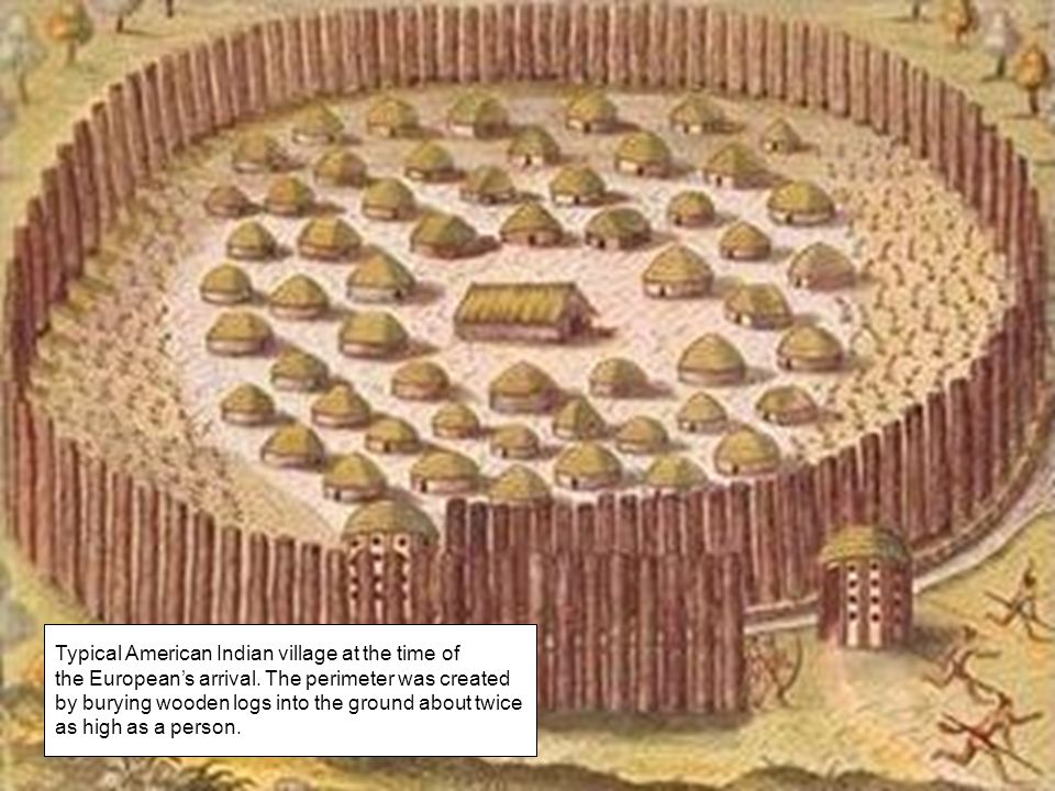 Typical American Indian village at the time of