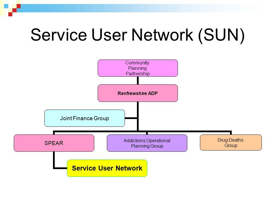 Service User Network (SUN)