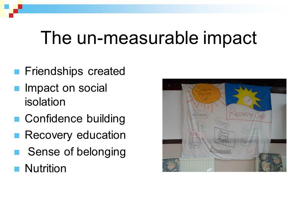 The un-measurable impact