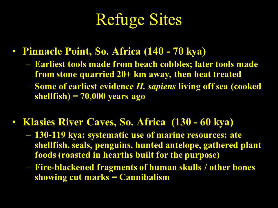 Refuge Sites Pinnacle Point, So. Africa (140 - 70 kya)