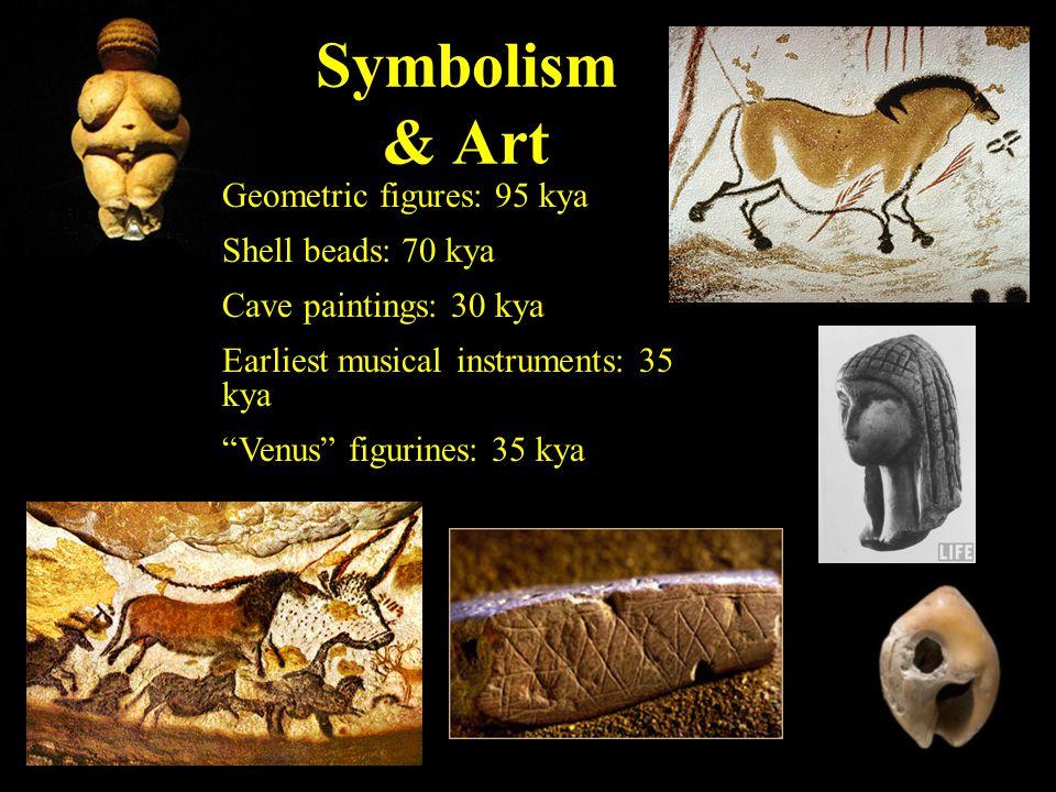 Symbolism & Art Geometric figures: 95 kya Shell beads: 70 kya