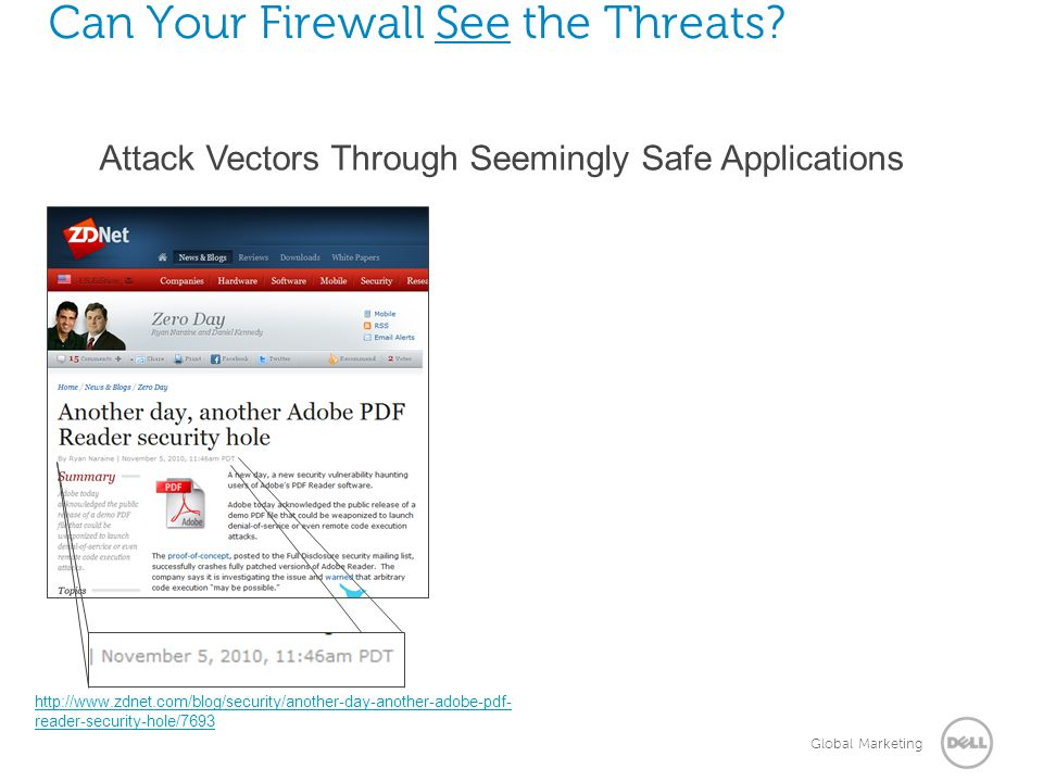 Can Your Firewall See the Threats