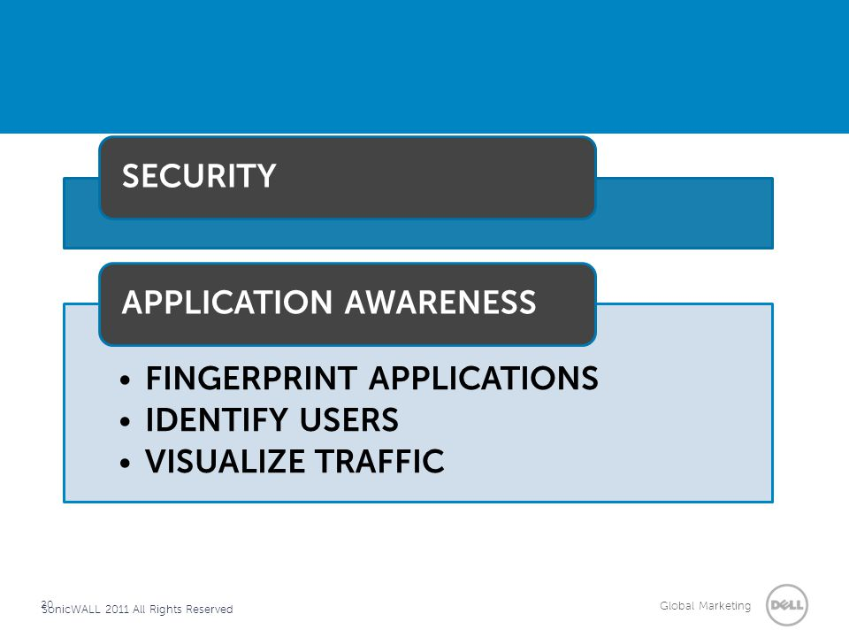 FINGERPRINT APPLICATIONS IDENTIFY USERS VISUALIZE TRAFFIC
