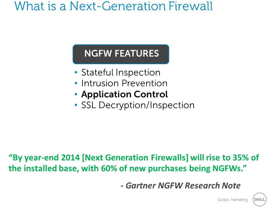 What is a Next-Generation Firewall